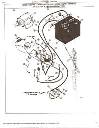 bobcat 773 wiring diagram bobcat repair manual skid steer loader Bobcat 773 Parts Diagram cat scraper tractor related keywords suggestions cat scraper pin bobcat 773 parts diagram car pictures bobcat 763 parts diagram