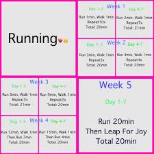 Uh My Chart My Running Chart Starting Tomorrow Uh Oh