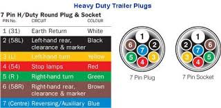 ford 7 pin round trailer plug wiring diagram wiring diagram 7 blade trailer plug wiring diagram at 7 Plug Wiring Diagram