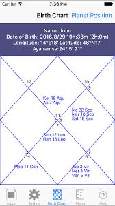 Arjun Pai Chart Ihoroscope Vedic By Satyavrat Mehrotra Ios United States
