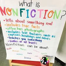 Historical Fiction Anchor Chart 18 Nonfiction Anchor Charts For The Classroom Weareteachers