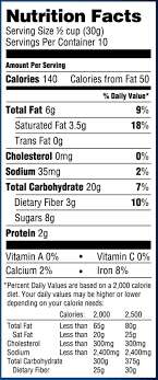 coconut cacao nutrition facts