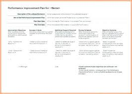 Personal Improvement Plan Template Performance Improvement Plan Templates Free Samples Examples