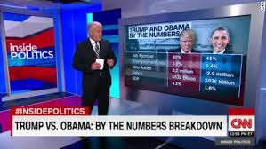 Magic Wall Trump Vs Obama By The Numbers