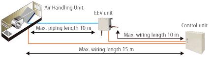ahu piping connection diagram ahu image wiring diagram ventilation dx kit fujitsu general europe cis global on ahu piping connection diagram