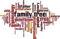 Suhrsoft individualsoftware und genealogieprogramme alles fur stammbaum und ahnentafel : Stammbaum Wort Wolke Vektor Abbildung Illustration Von Abstammung 149661944