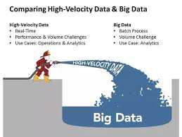What Are Differences Between Large Data Set And Data Stream Quora