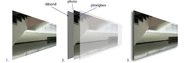 acrylic face mounting also known as perspex face mounting is the process of mounting a photographic print between a sheet of acrylic and a dibond backing