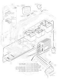 Club car wiring diagram 48 volt best of 93 club car wiring diagram