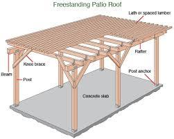 gazebo construction diy patio patio roof