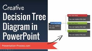 tree in powerpoint creative decision tree diagram in powerpoint youtube