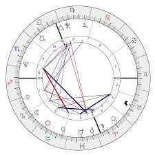 Lilith Aspects In Natal Charts Lovetoknow