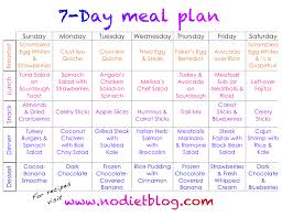 7 day diabetic meal plan 7 day meal plan the no diet diet