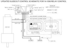 monaco rv wiring diagram elegant charming rv slide wiring diagram Slide Out Actuator Breakdown monaco rv wiring diagram elegant charming rv slide wiring diagram gallery electrical circuit
