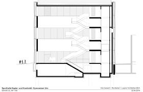 Wandelbare Fassade Sporthalle Von H4a Architekten Detail
