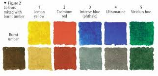 Umber Color Chart Colour Mixing Chart Burnt Umber Watercolor Mixing