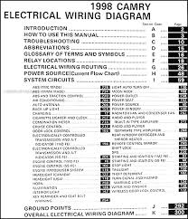 1998 toyota camry wiring diagram manual original 2007 toyota camry wiring diagram at Toyota Camry Wire Diagram