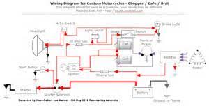 modern triumph chopper style wiring diagram images honda grom simple motorcycle wiring diagram for choppers and cafe