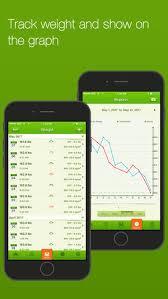 Food Tracker Pro Food Tracker Pro Rome Fontanacountryinn Com