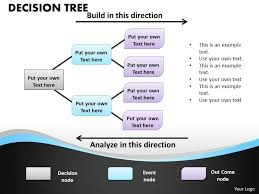 Decision Chart Example Decision Tree Ppt Flow Chart 16 Presentation Graphics
