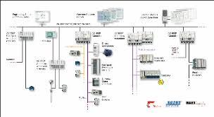 profibus dp wiring diagram profibus diy wiring diagrams Profibus Wiring Diagram profibus dp wiring diagram plc and scada february 2011 siemens profibus connector wiring diagram