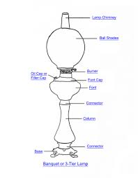 check out s lampclinic com for the best lighting fixtures and