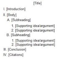 Outline For Essay Essay Tips Outline For Essay Ghurbat Essay