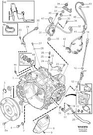 Volvo V40 Engine Diagram Volvo V40 D3