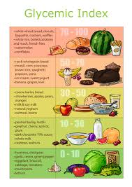 The Pros And Cons Of The Glycemic Index And Glycemic Load