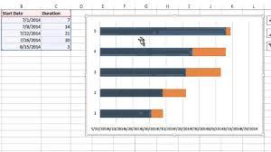 Gantt Chart Excel 2013 Tutorial Excel 2013 Tutorial 15 Creating Gantt Charts