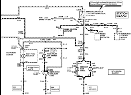 Where can i find the wiring diagram for my 1995 ford taurus wagon
