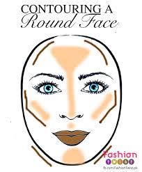 round contour