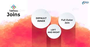 Tableau Venn Diagram Tableau Joins Types Of Joins In Tableau Dataflair