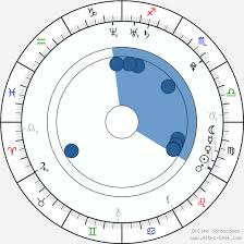 Jeffree Star Natal Chart Penn Badgley Birth Chart Sidvicious