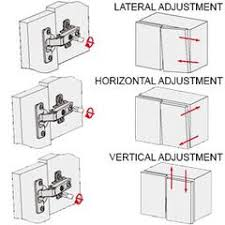 how to adjust cabinet hinges. how to fit or replace a kitchen hinge adjust cabinet hinges