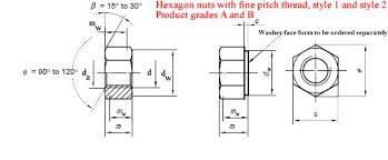 Fine Pitch Thread Chart Hex Nut Dimensions Metric Fine Pitch Thread