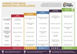 Marketing Plan Timeline Template. Office Timeline Marketing Plan ...
