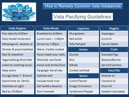 Vata Foods Chart Pacify The Winds Of Fall With Ayurveda Akhanda Yoga