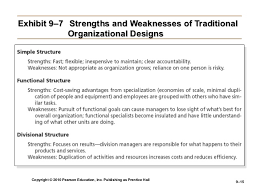 Ch 9 Organizational Structure And Design