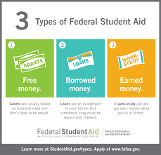 Financial All Toolkit Student Aid Resources Federal B8qHnxgUwq