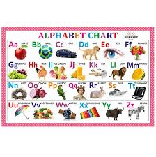 Alphabet Chart With Pictures Alphabet Chart