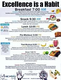Diet Food Chart For Weight Gain 25 Science Backed Ways To Change Your Life By Taking Better