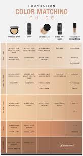 Mac Makeup Foundation Colours Makeupview Co