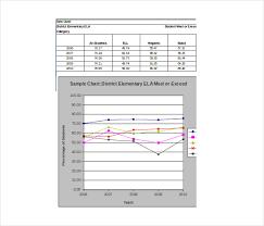 40 Excel Chart Templates Free Premium Templates
