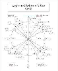 Unit Circle Sin Cos Tan Chart Unit Circle Radians Sin Cos Tan Chart Bedowntowndaytona Com
