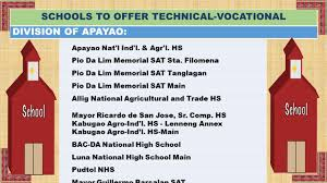 senior high school sy presentation outline i number of division of apayao schools to offer technical vocational apayao nat l ind l