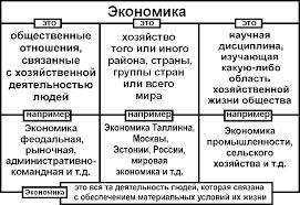 Понятие экономики img11 6