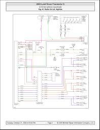 land rover radio wiring diagram land image wiring wiring diagram loom a steering wheel control switch for the radio on land rover radio wiring