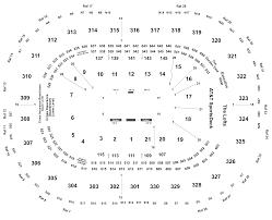 Boston Celtics Vs San Antonio Spurs Tickets At Td Garden On