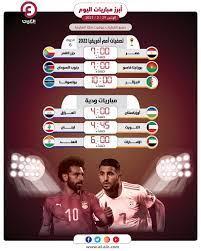 مواعيد مباريات اليوم الإثنين 29 مارس 2021 والقنوات الناقلة